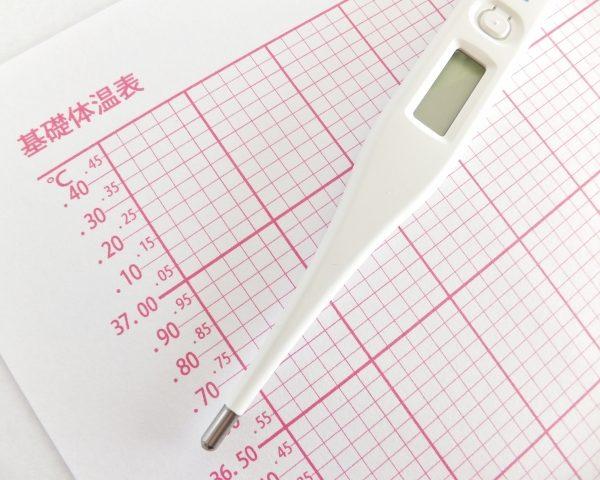 タイミング法 基礎体温